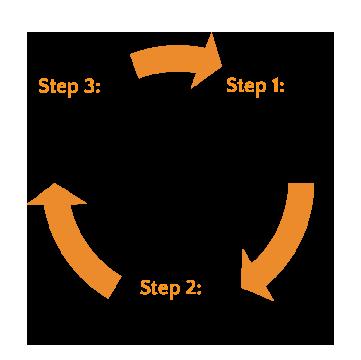 circular-arrows360x360